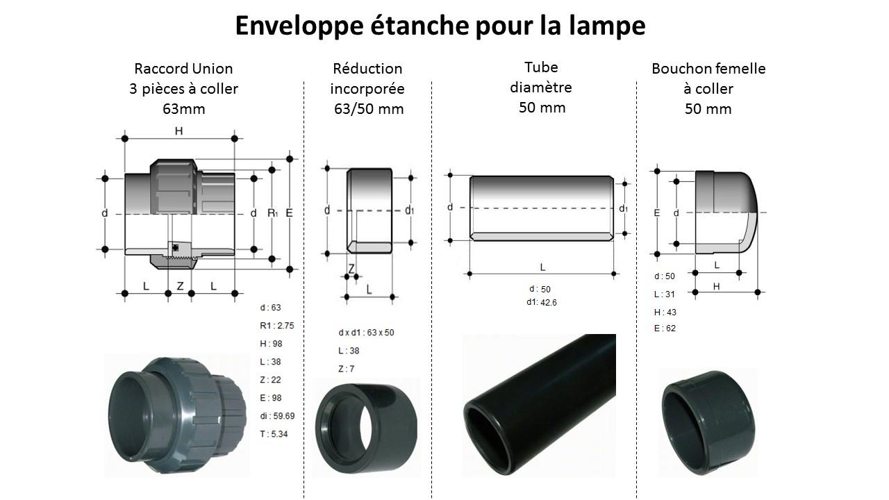 Plan Enveloppe étanche pour lampe en PVC
