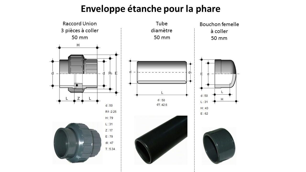 Plan Enveloppe étanche pour phare en PVC